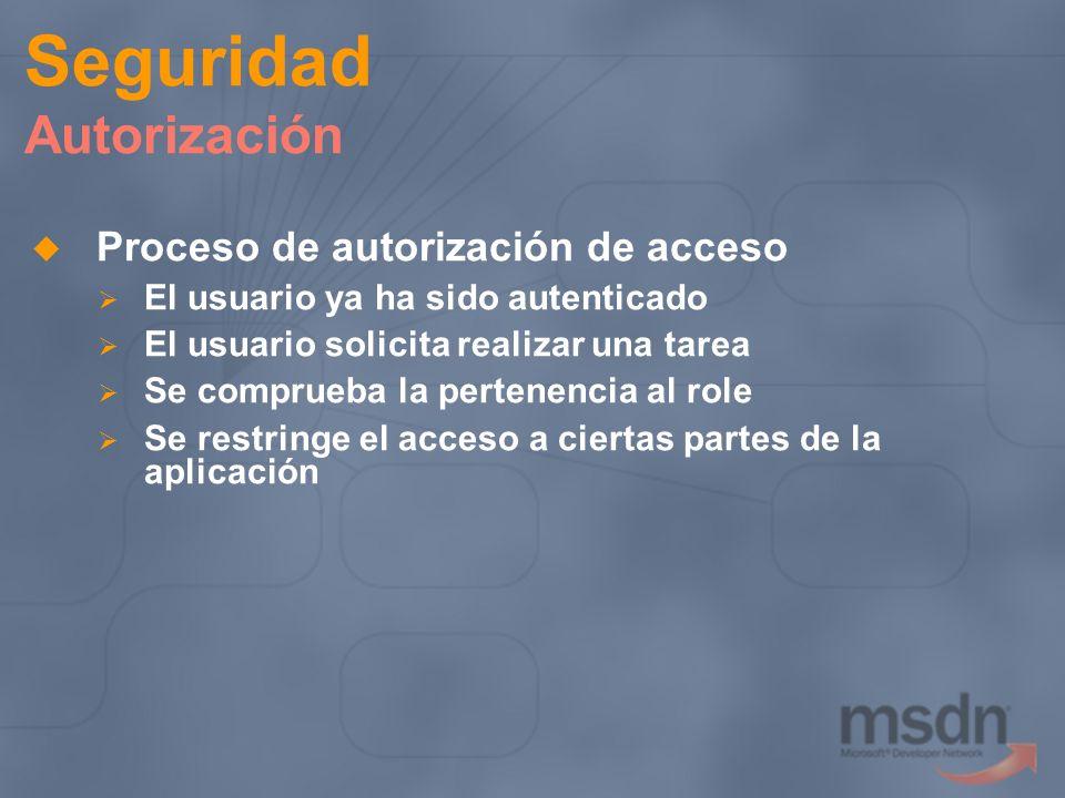 Seguridad Autorización Proceso de autorización de acceso El usuario ya ha sido autenticado El usuario solicita realizar una tarea Se comprueba la pert