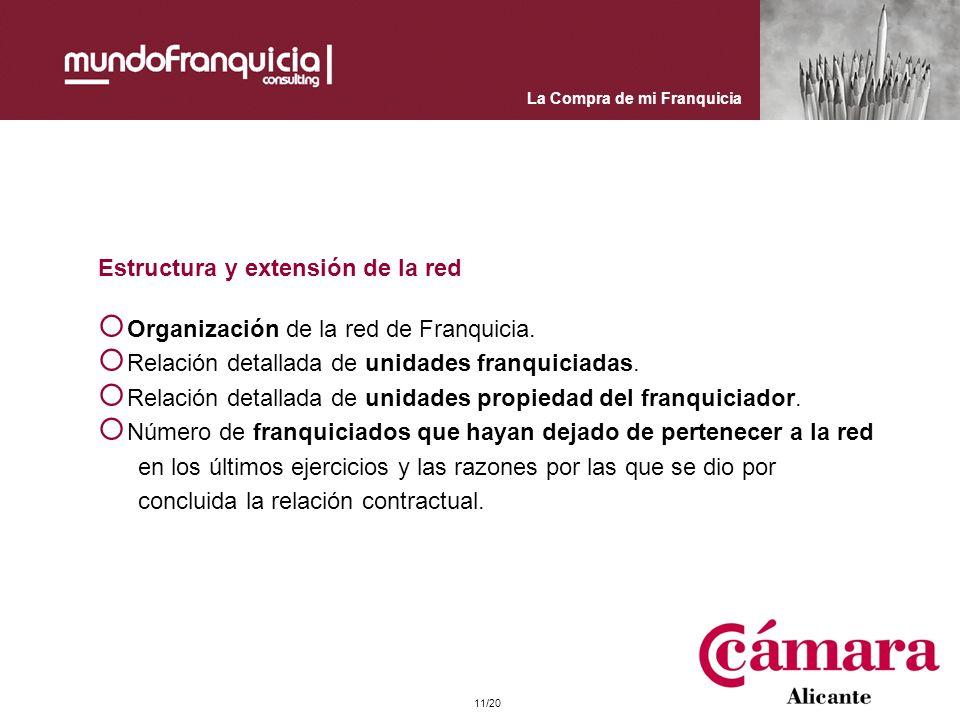 La Compra de mi Franquicia Estructura y extensión de la red Organización de la red de Franquicia. Relación detallada de unidades franquiciadas. Relaci