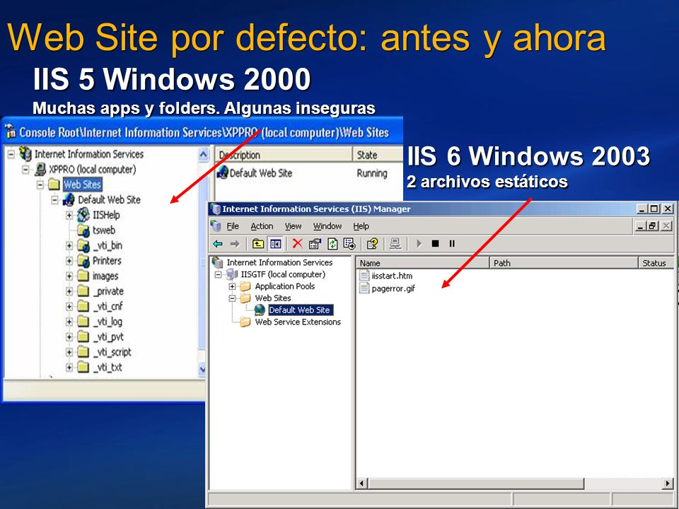 12 Web Site por defecto: antes y ahora IIS 5 Windows 2000 Muchas apps y folders. Algunas inseguras IIS 6 Windows 2003 2 archivos estáticos