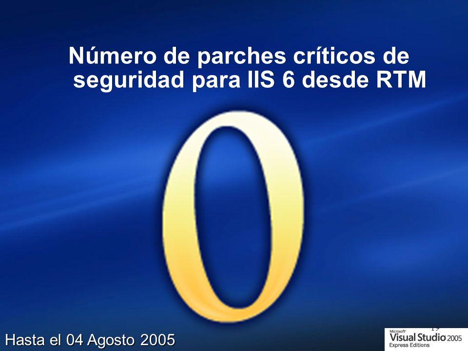 19 Número de parches críticos de seguridad para IIS 6 desde RTM Hasta el 04 Agosto 2005