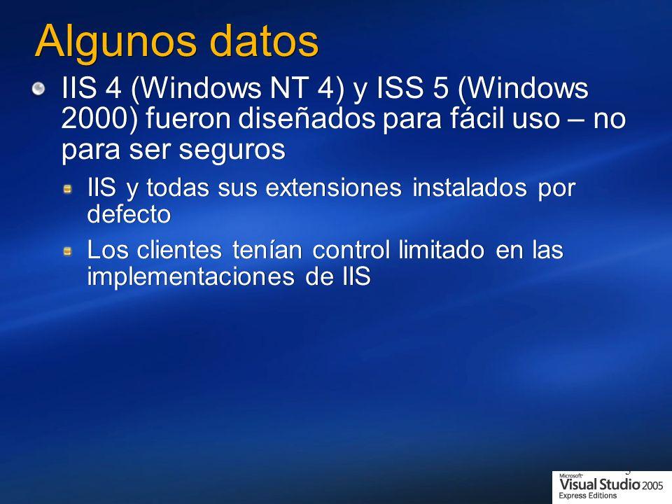 3 Algunos datos IIS 4 (Windows NT 4) y ISS 5 (Windows 2000) fueron diseñados para fácil uso – no para ser seguros IIS y todas sus extensiones instalados por defecto Los clientes tenían control limitado en las implementaciones de IIS IIS 4 (Windows NT 4) y ISS 5 (Windows 2000) fueron diseñados para fácil uso – no para ser seguros IIS y todas sus extensiones instalados por defecto Los clientes tenían control limitado en las implementaciones de IIS