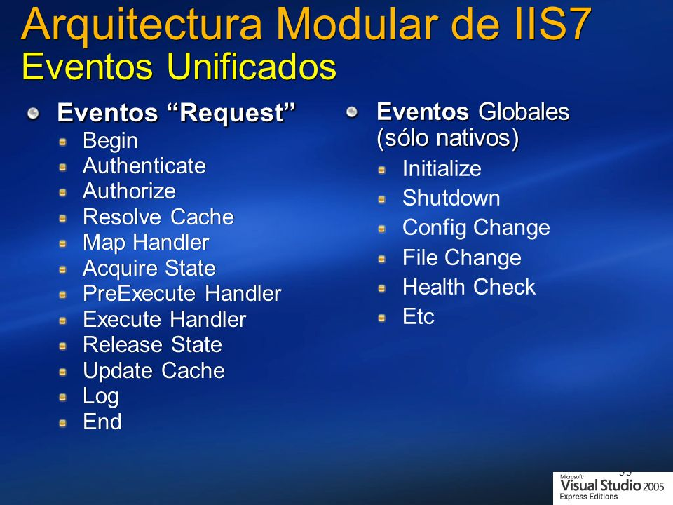 33 Arquitectura Modular de IIS7 Eventos Unificados Eventos Request Begin Authenticate Authorize Resolve Cache Map Handler Acquire State PreExecute Handler Execute Handler Release State Update Cache Log End Eventos Request Begin Authenticate Authorize Resolve Cache Map Handler Acquire State PreExecute Handler Execute Handler Release State Update Cache Log End Eventos Globales (sólo nativos) Initialize Shutdown Config Change File Change Health Check Etc