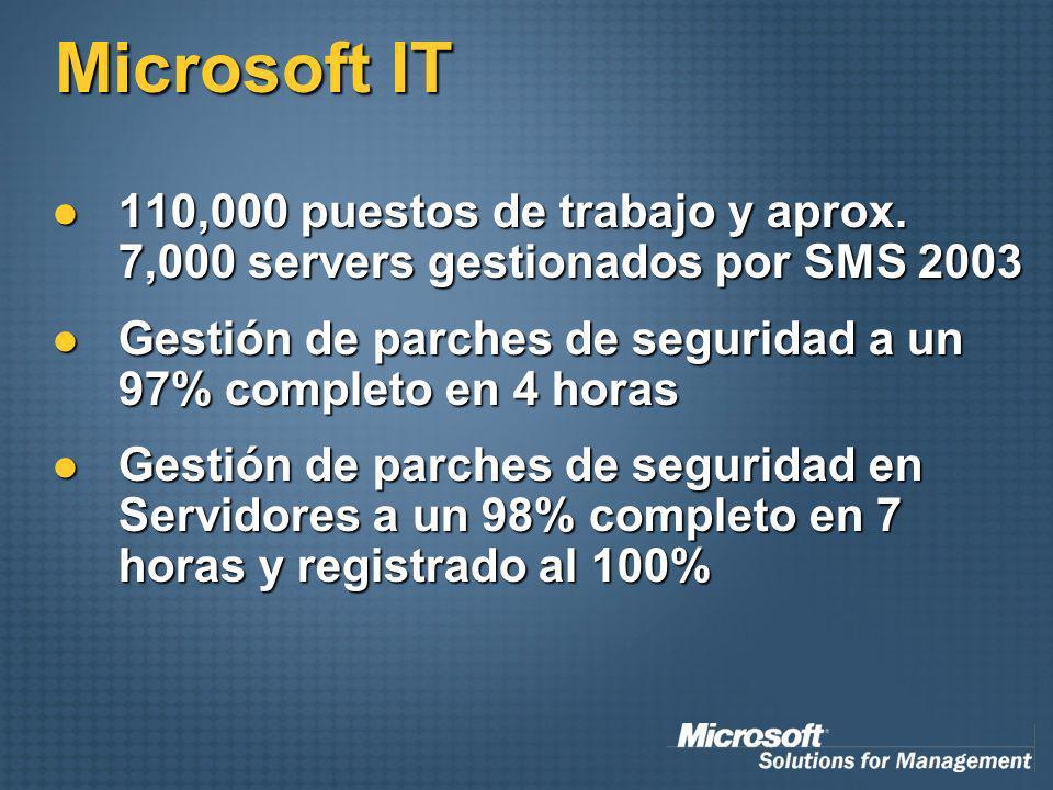 Microsoft IT 110,000 puestos de trabajo y aprox. 7,000 servers gestionados por SMS 2003 110,000 puestos de trabajo y aprox. 7,000 servers gestionados