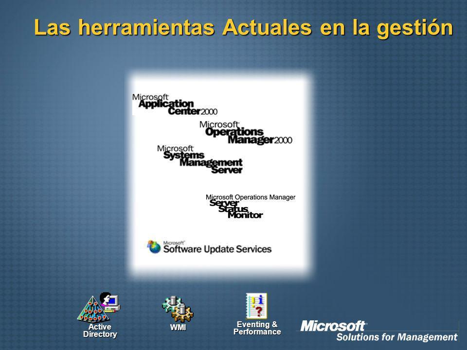 Las herramientas Actuales en la gestión Active Directory Eventing & Performance WMI