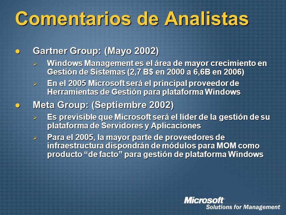 Comentarios de Analistas Gartner Group: (Mayo 2002) Gartner Group: (Mayo 2002) Windows Management es el área de mayor crecimiento en Gestión de Sistem