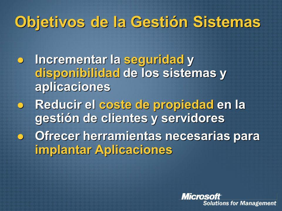 Objetivos de la Gestión Sistemas Incrementar la seguridad y disponibilidad de los sistemas y aplicaciones Incrementar la seguridad y disponibilidad de