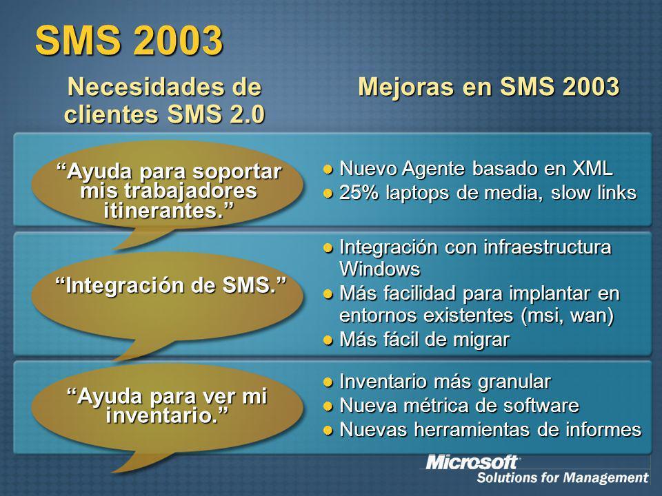 SMS 2003 Necesidades de clientes SMS 2.0 Mejoras en SMS 2003 Nuevo Agente basado en XML Nuevo Agente basado en XML 25% laptops de media, slow links 25