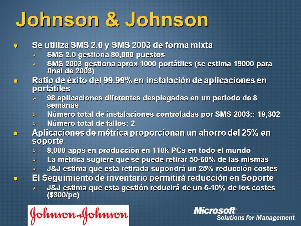 Johnson & Johnson Se utiliza SMS 2.0 y SMS 2003 de forma mixta Se utiliza SMS 2.0 y SMS 2003 de forma mixta SMS 2.0 gestiona 80,000 puestos SMS 2.0 gestiona 80,000 puestos SMS 2003 gestiona aprox 1000 portátiles (se estima 19000 para final de 2003) SMS 2003 gestiona aprox 1000 portátiles (se estima 19000 para final de 2003) Ratio de éxito del 99.99% en instalación de aplicaciones en portátiles Ratio de éxito del 99.99% en instalación de aplicaciones en portátiles 98 aplicaciones diferentes desplegadas en un periodo de 8 semanas 98 aplicaciones diferentes desplegadas en un periodo de 8 semanas Número total de instalaciones controladas por SMS 2003:: 19,302 Número total de instalaciones controladas por SMS 2003:: 19,302 Número total de fallos: 2 Número total de fallos: 2 Aplicaciones de métrica proporcionan un ahorro del 25% en soporte Aplicaciones de métrica proporcionan un ahorro del 25% en soporte 8,000 apps en producción en 110k PCs en todo el mundo 8,000 apps en producción en 110k PCs en todo el mundo La métrica sugiere que se puede retirar 50-60% de las mismas La métrica sugiere que se puede retirar 50-60% de las mismas J&J estima que esta retirada supondrá un 25% reducción costes J&J estima que esta retirada supondrá un 25% reducción costes El Seguimiento de inventario permitirá reducción en Soporte El Seguimiento de inventario permitirá reducción en Soporte J&J estima que esta gestión reducirá de un 5-10% de los costes ($300/pc) J&J estima que esta gestión reducirá de un 5-10% de los costes ($300/pc)