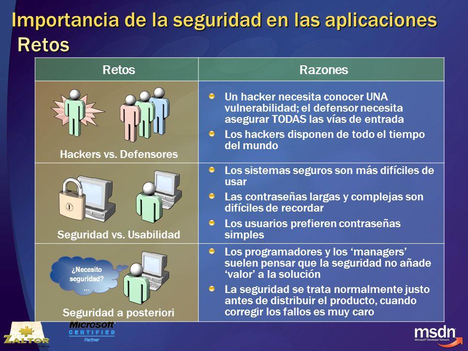 Importancia de la seguridad en las aplicaciones Retos RetosRazones Hackers vs. Defensores Un hacker necesita conocer UNA vulnerabilidad; el defensor n