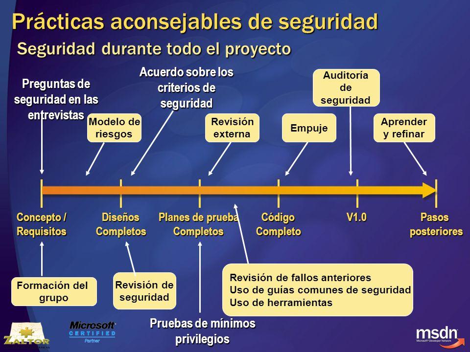 Prácticas aconsejables de seguridad Seguridad durante todo el proyecto Concepto / RequisitosDiseñosCompletos Planes de prueba Completos CódigoCompleto