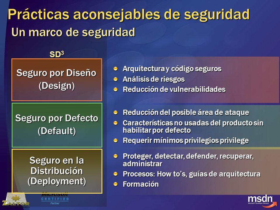 SD 3 Prácticas aconsejables de seguridad Un marco de seguridad Seguro por Diseño (Design) Seguro por Defecto (Default) Seguro en la Distribución (Depl