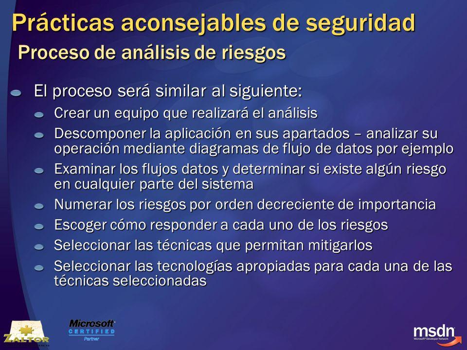 Prácticas aconsejables de seguridad Proceso de análisis de riesgos El proceso será similar al siguiente: Crear un equipo que realizará el análisis Des