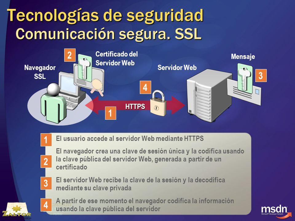 Tecnologías de seguridad Comunicación segura. SSL El usuario accede al servidor Web mediante HTTPS El navegador crea una clave de sesión única y la co