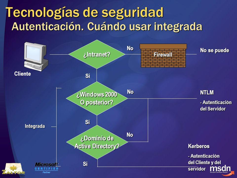 Tecnologías de seguridad Autenticación. Cuándo usar integrada Cliente ¿Intranet? No se puede No Si Firewall Si No NTLM - Autenticación del Servidor No