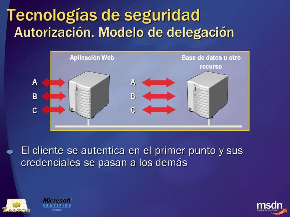 Tecnologías de seguridad Autorización. Modelo de delegación El cliente se autentica en el primer punto y sus credenciales se pasan a los demás Aplicac
