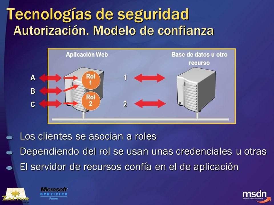 Tecnologías de seguridad Autorización. Modelo de confianza Los clientes se asocian a roles Dependiendo del rol se usan unas credenciales u otras El se