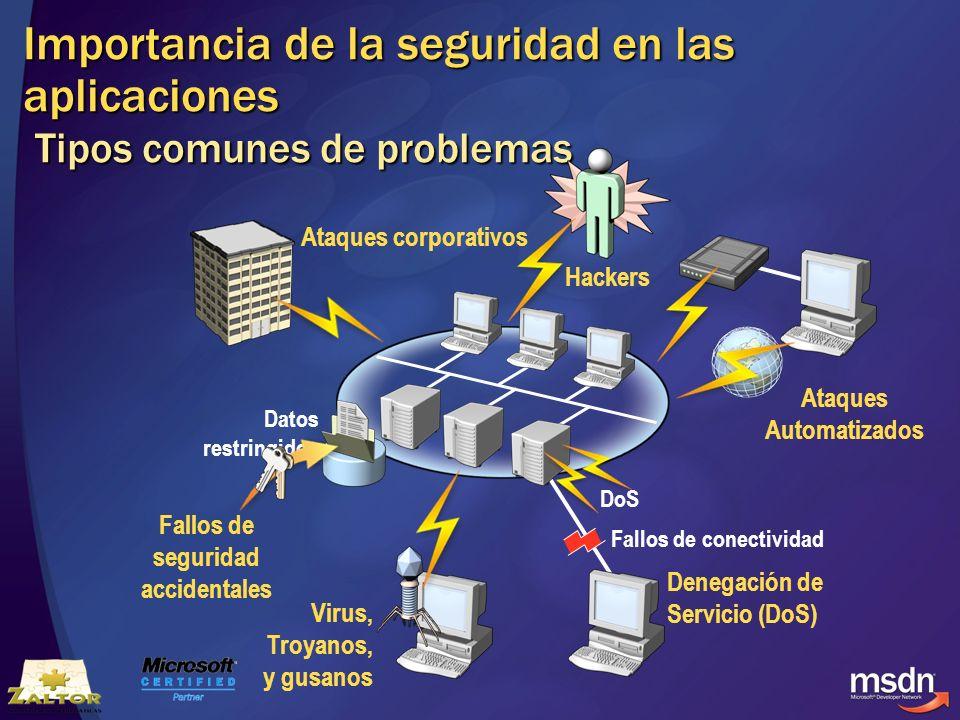 Importancia de la seguridad en las aplicaciones Tipos comunes de problemas Fallos de conectividad Ataques corporativos Datos restringidos Fallos de se