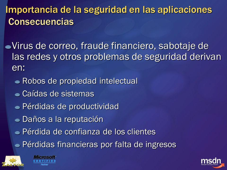 Importancia de la seguridad en las aplicaciones Consecuencias Virus de correo, fraude financiero, sabotaje de las redes y otros problemas de seguridad
