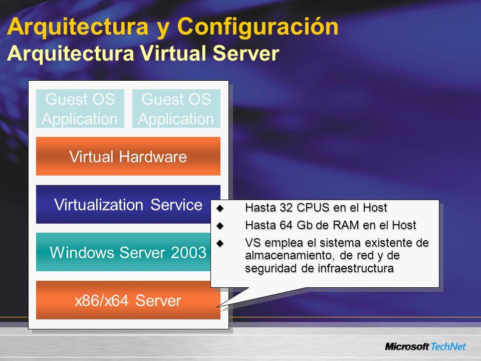 Arquitectura y Configuración Arquitectura Virtual Server x86/x64 Server Windows Server 2003 Virtualization Service Guest OS Application Virtual Hardware Hasta 32 CPUS en el Host Hasta 32 CPUS en el Host Hasta 64 Gb de RAM en el Host Hasta 64 Gb de RAM en el Host VS emplea el sistema existente de almacenamiento, de red y de seguridad de infraestructura VS emplea el sistema existente de almacenamiento, de red y de seguridad de infraestructura Hasta 32 CPUS en el Host Hasta 32 CPUS en el Host Hasta 64 Gb de RAM en el Host Hasta 64 Gb de RAM en el Host VS emplea el sistema existente de almacenamiento, de red y de seguridad de infraestructura VS emplea el sistema existente de almacenamiento, de red y de seguridad de infraestructura