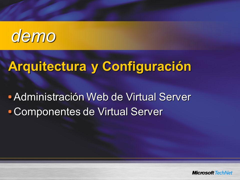 Arquitectura y Configuración Administración Web de Virtual Server Componentes de Virtual Server demo demo