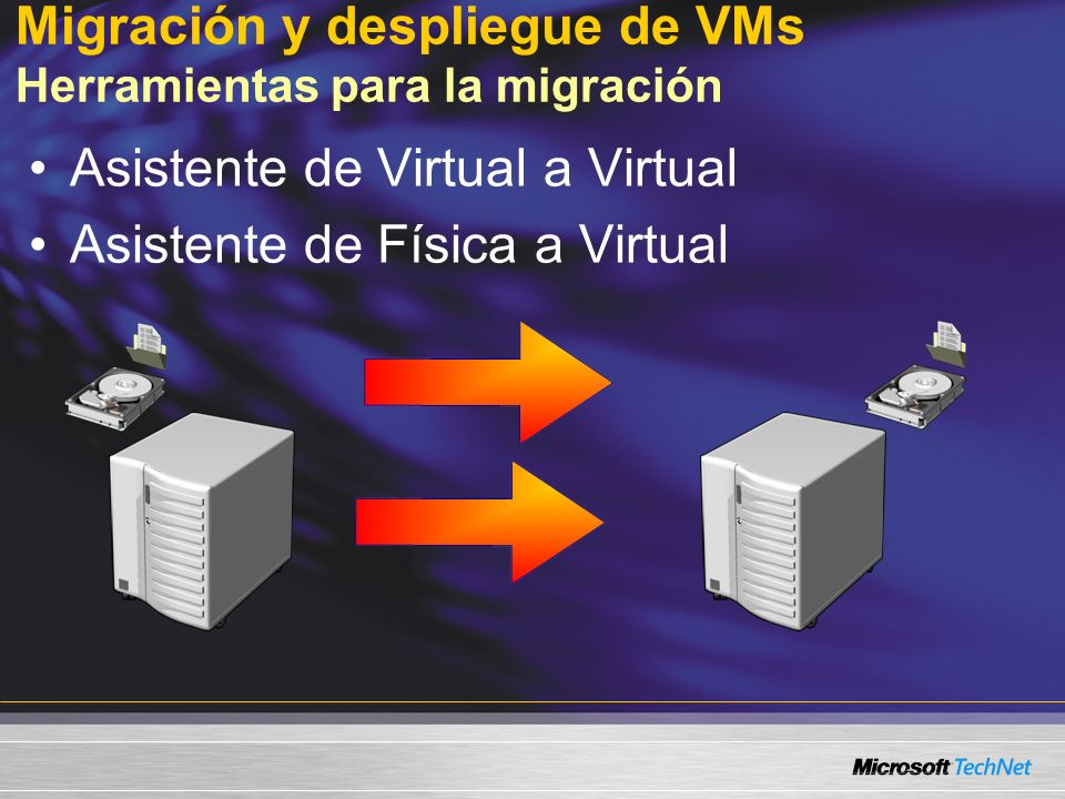 Migración y despliegue de VMs Herramientas para la migración Asistente de Virtual a Virtual Asistente de Física a Virtual