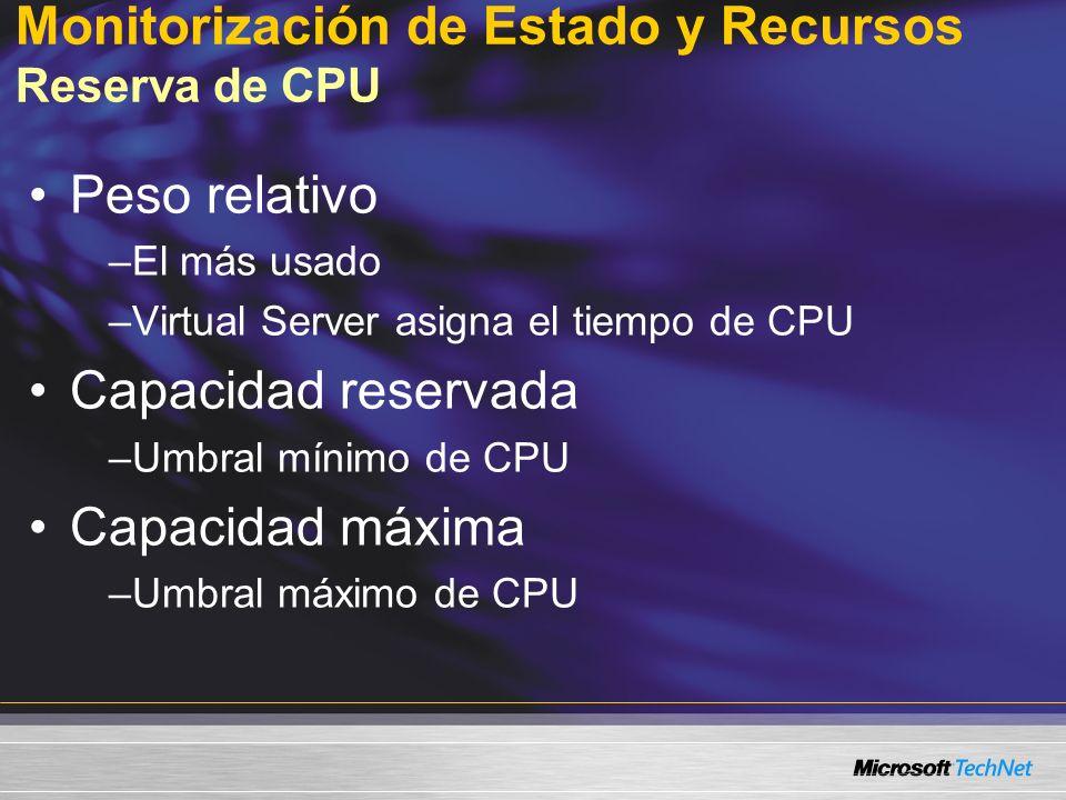 Monitorización de Estado y Recursos Reserva de CPU Peso relativo –El más usado –Virtual Server asigna el tiempo de CPU Capacidad reservada –Umbral mínimo de CPU Capacidad máxima –Umbral máximo de CPU