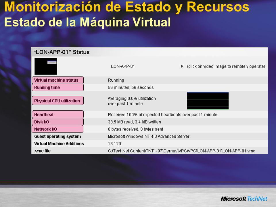Monitorización de Estado y Recursos Estado de la Máquina Virtual