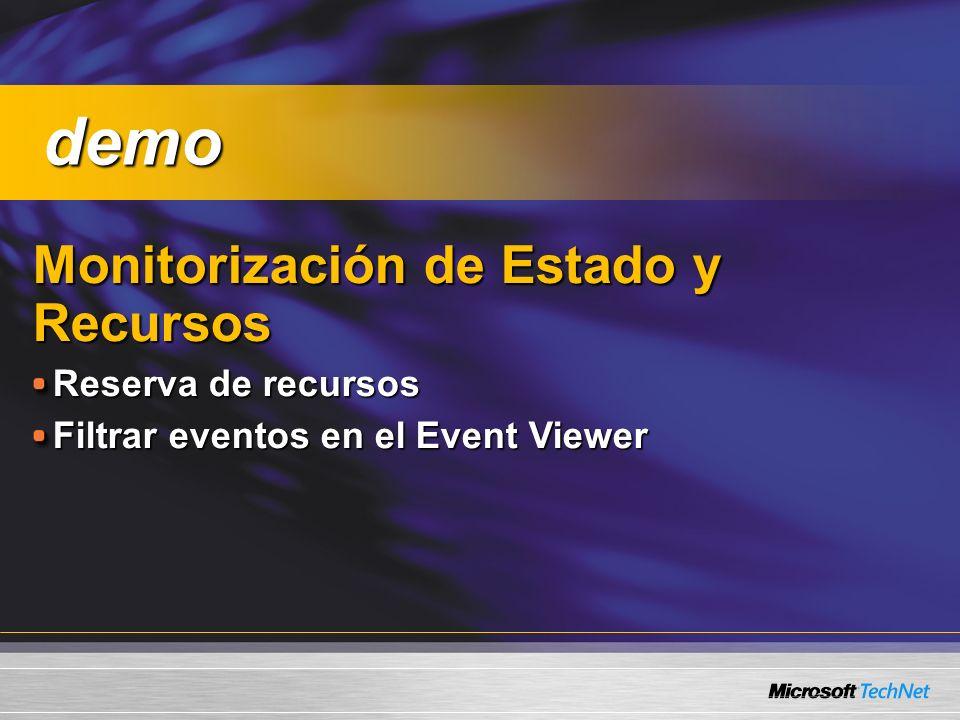 Monitorización de Estado y Recursos Reserva de recursos Filtrar eventos en el Event Viewer demo demo