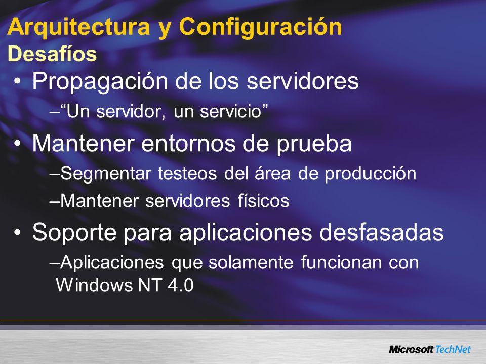Arquitectura y Configuración Desafíos Propagación de los servidores –Un servidor, un servicio Mantener entornos de prueba –Segmentar testeos del área de producción –Mantener servidores físicos Soporte para aplicaciones desfasadas –Aplicaciones que solamente funcionan con Windows NT 4.0
