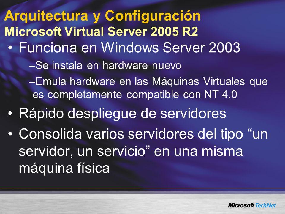 Arquitectura y Configuración Microsoft Virtual Server 2005 R2 Funciona en Windows Server 2003 –Se instala en hardware nuevo –Emula hardware en las Máquinas Virtuales que es completamente compatible con NT 4.0 Rápido despliegue de servidores Consolida varios servidores del tipo un servidor, un servicio en una misma máquina física