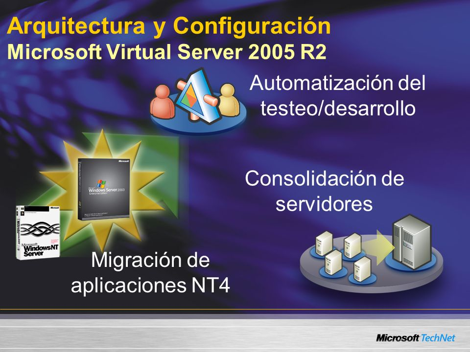 Arquitectura y Configuración Microsoft Virtual Server 2005 R2 Migración de aplicaciones NT4 Automatización del testeo/desarrollo Consolidación de servidores