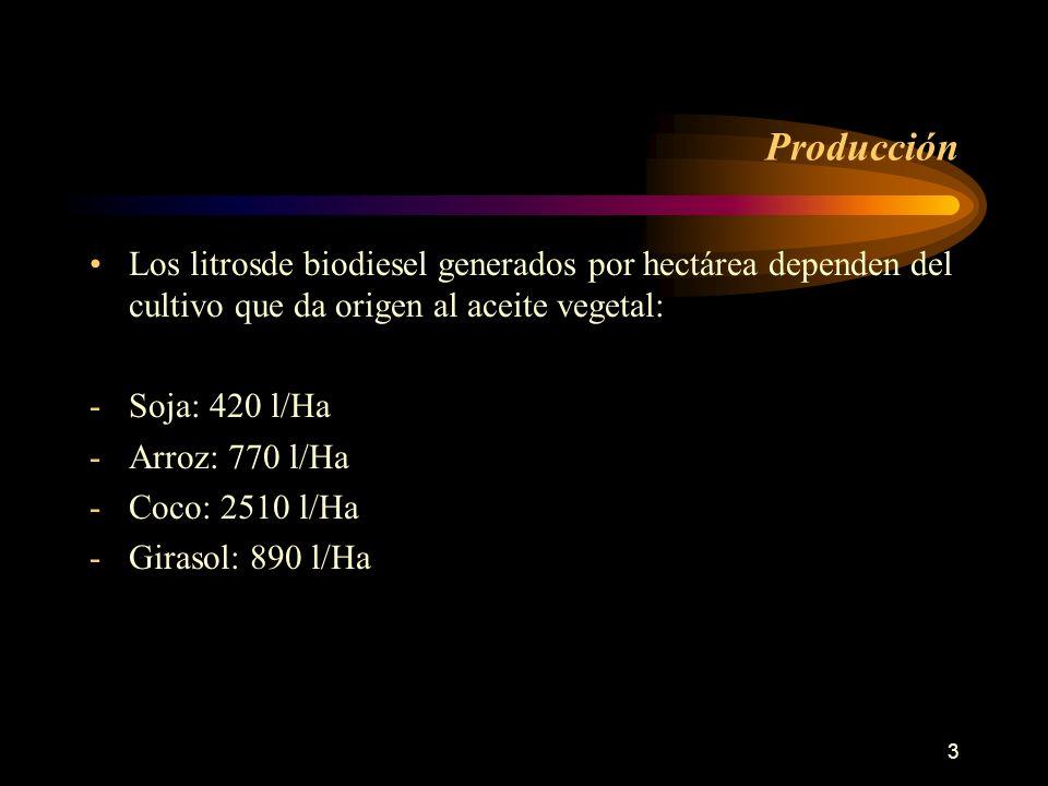 3 Producción Los litrosde biodiesel generados por hectárea dependen del cultivo que da origen al aceite vegetal: -Soja: 420 l/Ha -Arroz: 770 l/Ha -Coc