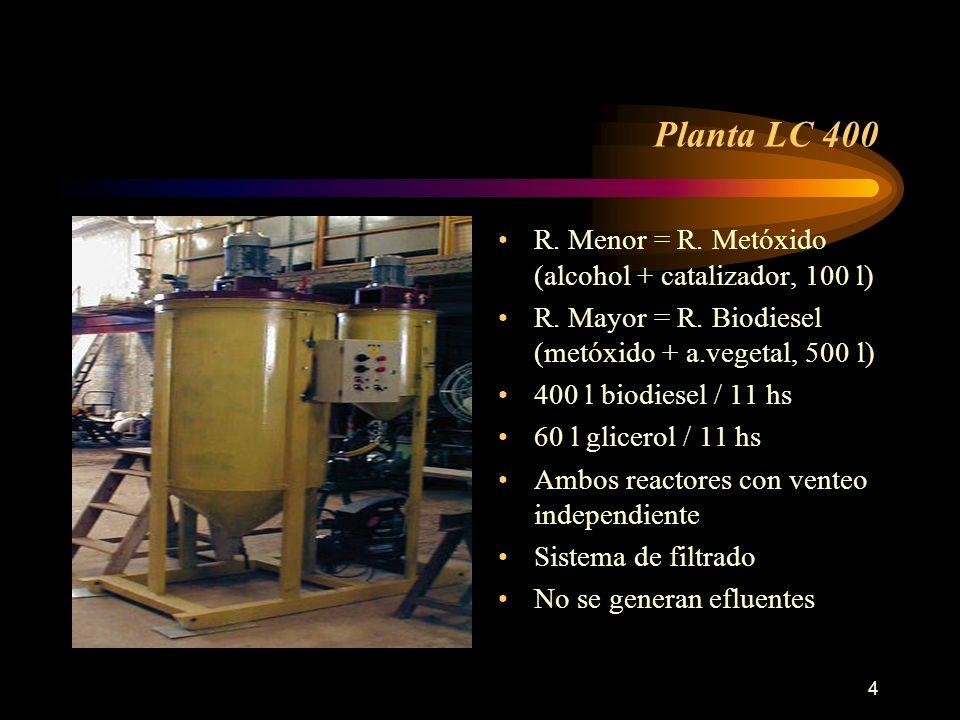 4 Planta LC 400 R. Menor = R. Metóxido (alcohol + catalizador, 100 l) R. Mayor = R. Biodiesel (metóxido + a.vegetal, 500 l) 400 l biodiesel / 11 hs 60