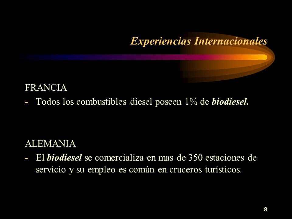 9 Argentina El Gobierno de la Nación declaro de interés nacional la producción y comercialización de biodiesel.