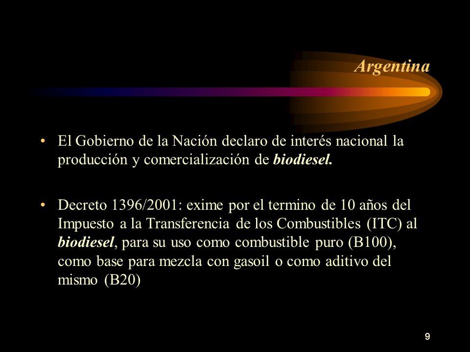 9 Argentina El Gobierno de la Nación declaro de interés nacional la producción y comercialización de biodiesel. Decreto 1396/2001: exime por el termin