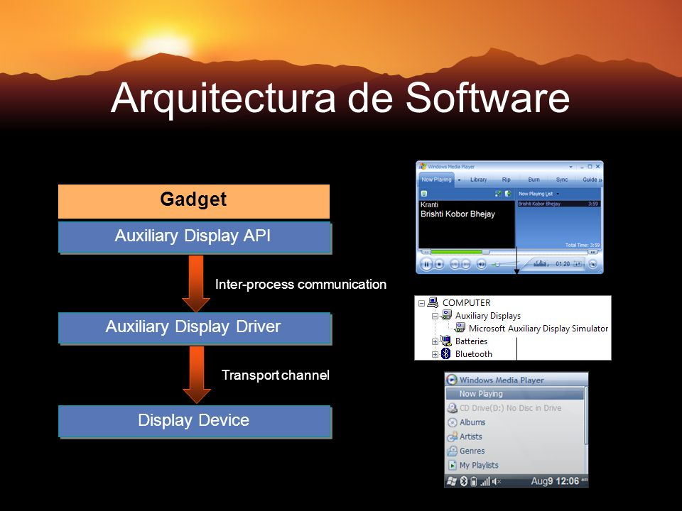 20 Arquitectura de Software Auxiliary Display API Gadget Auxiliary Display Driver Display Device Inter-process communication Transport channel