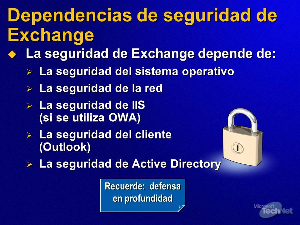 Dependencias de seguridad de Exchange La seguridad de Exchange depende de: La seguridad de Exchange depende de: La seguridad del sistema operativo La