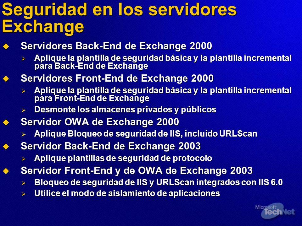 Seguridad en los servidores Exchange Servidores Back-End de Exchange 2000 Servidores Back-End de Exchange 2000 Aplique la plantilla de seguridad básic