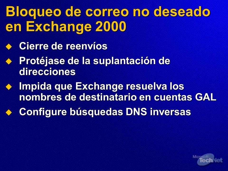 Bloqueo de correo no deseado en Exchange 2000 Cierre de reenvíos Cierre de reenvíos Protéjase de la suplantación de direcciones Protéjase de la suplan