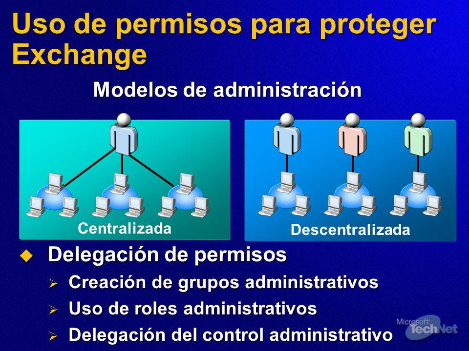 Uso de permisos para proteger Exchange Modelos de administración Centralizada Descentralizada Delegación de permisos Delegación de permisos Creación d