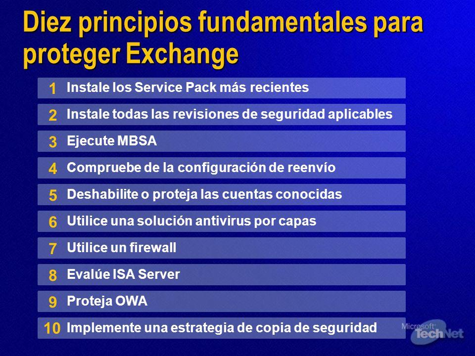 Diez principios fundamentales para proteger Exchange Instale los Service Pack más recientes Instale todas las revisiones de seguridad aplicables Ejecu