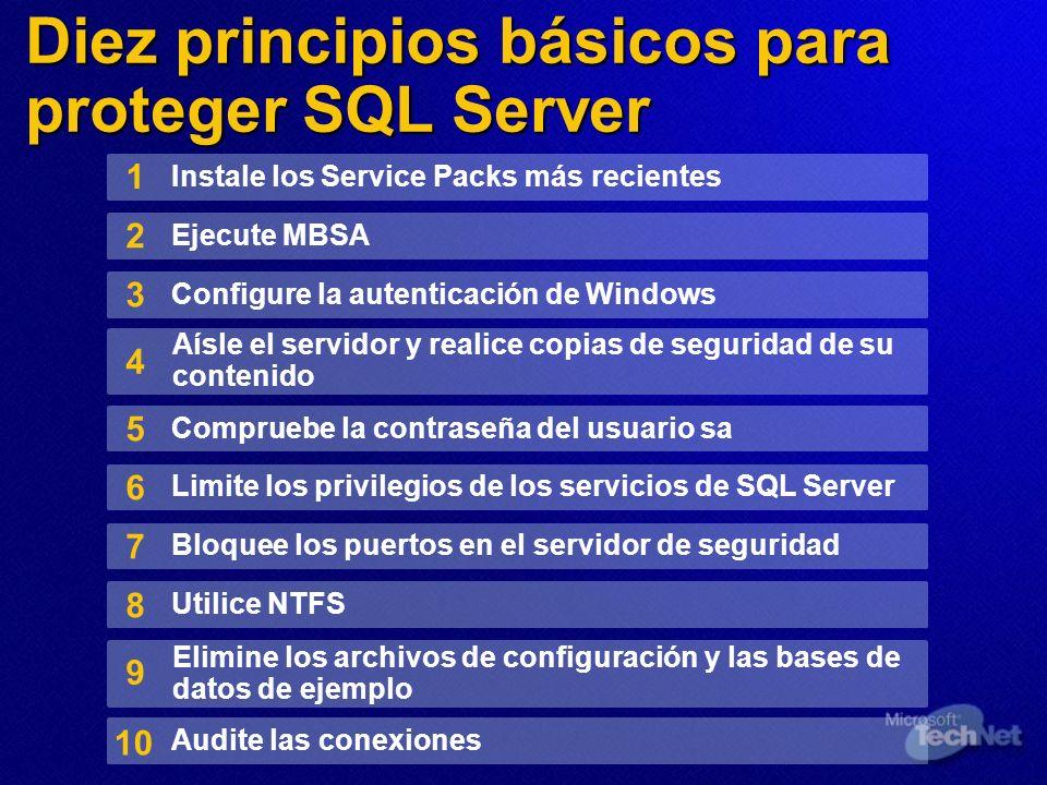 Diez principios básicos para proteger SQL Server Instale los Service Packs más recientes Ejecute MBSA Configure la autenticación de Windows Aísle el s