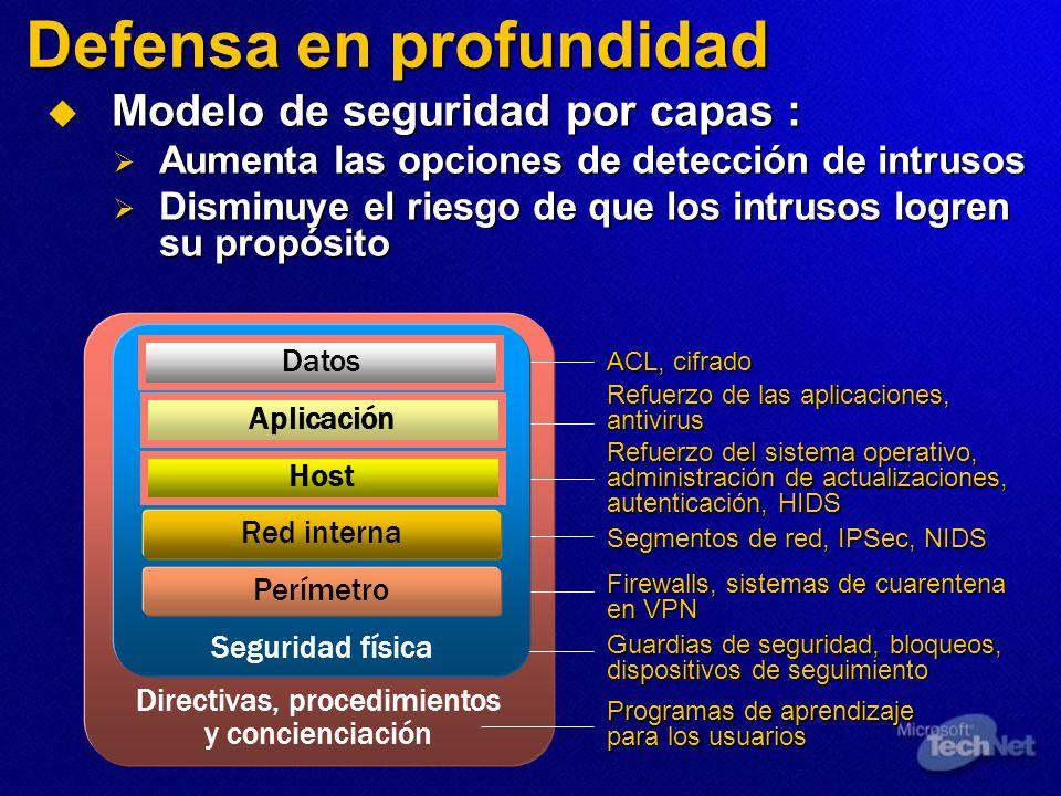 Defensa en profundidad Modelo de seguridad por capas : Modelo de seguridad por capas : Aumenta las opciones de detección de intrusos Aumenta las opcio