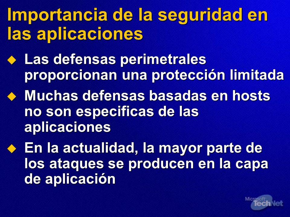 Importancia de la seguridad en las aplicaciones Las defensas perimetrales proporcionan una protección limitada Las defensas perimetrales proporcionan