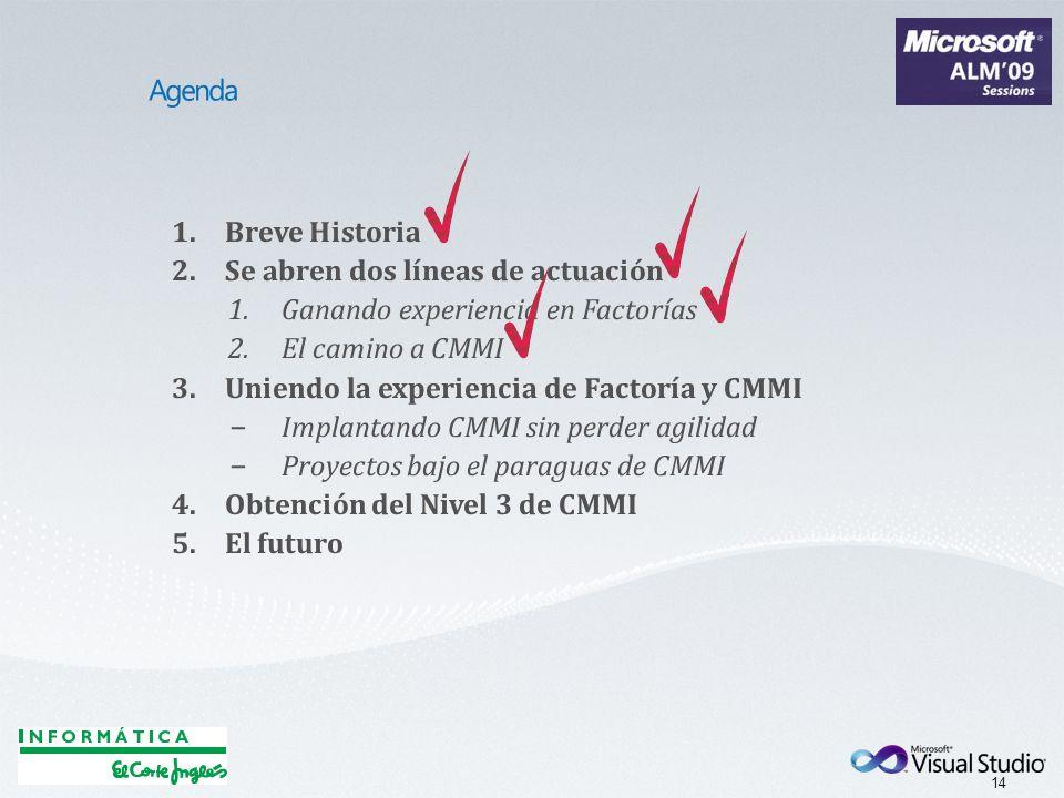 2.2 El Camino a CMMI Hacia donde vamos Solución Técnica e Integración (STI) Verificación y Validación (VV) Planificación de Proyectos (PP) Seguimiento y Control de Proyectos (PMC) Gestión de Riesgos (RSKM) Aseguramiento de la Calidad (PPQA) Medición y Análisis (MA) Gestión de la Configuración (CM) FACTORÍA SOFTWARE Informática El Corte Inglés S.A.
