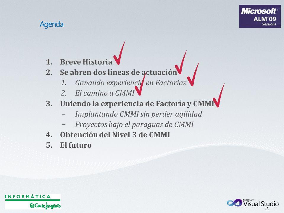 3 Uniendo la experiencia de Factoría y CMMI MSF for Agile Software Development (Adaptación) NIVEL 3 Factorías MODELO DE REFERENCIA ADAPTACIÓN DESARROLLO ÁGIL Entorno de desarrollo Industrializado