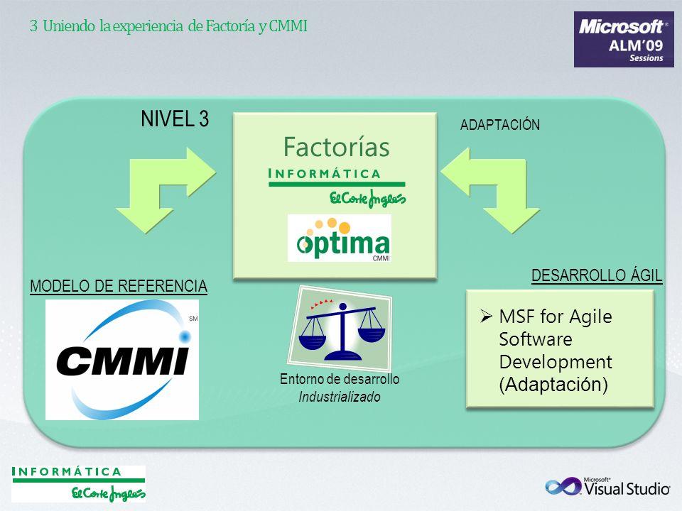 3 Uniendo la experiencia de Factoría y CMMI MSF for Agile Software Development (Adaptación) NIVEL 3 Factorías MODELO DE REFERENCIA ADAPTACIÓN DESARROL