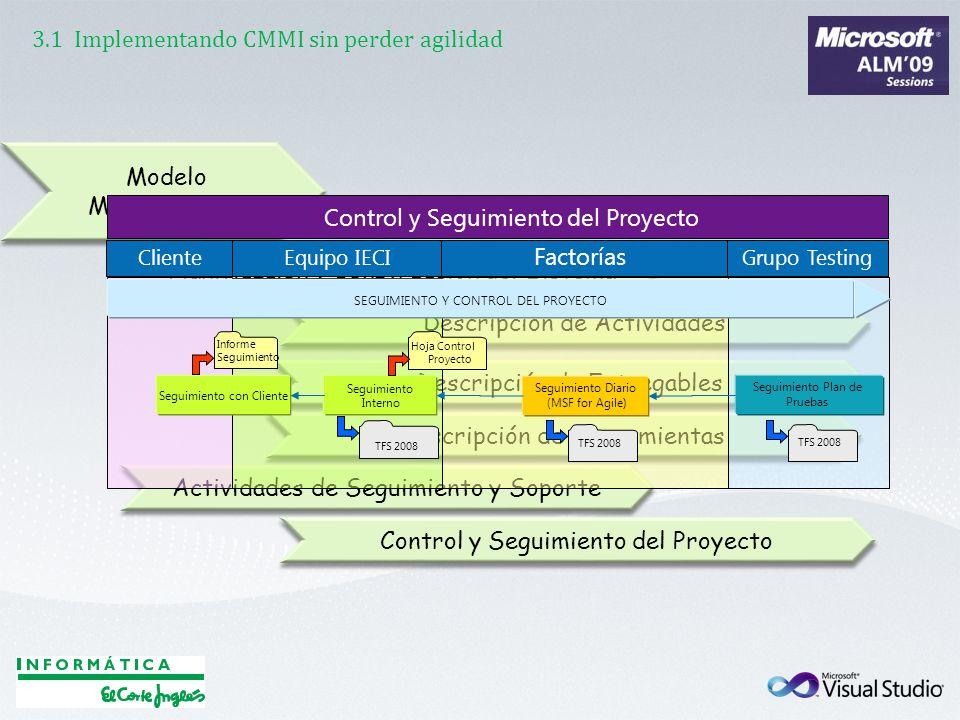 Modelo Metodológico Planificación y Construcción del Sistema Descripción de Actividades Descripción de Entregables 3.1 Implementando CMMI sin perder a