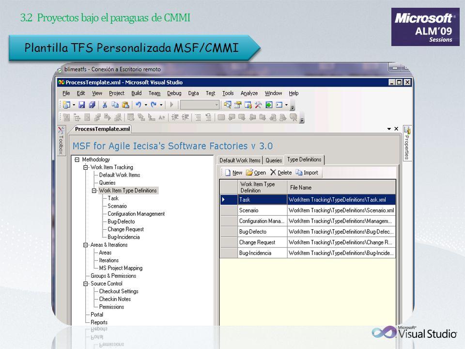 3.2 Proyectos bajo el paraguas de CMMI Plantilla TFS Personalizada MSF/CMMI