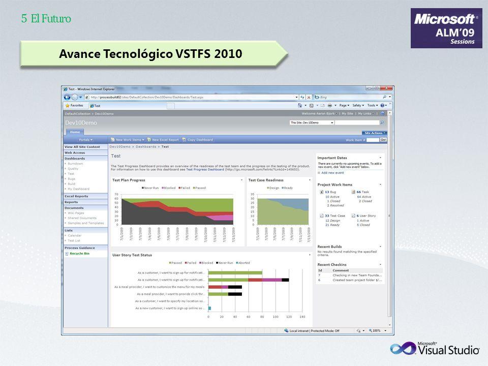 5 El Futuro Avance Tecnológico VSTFS 2010